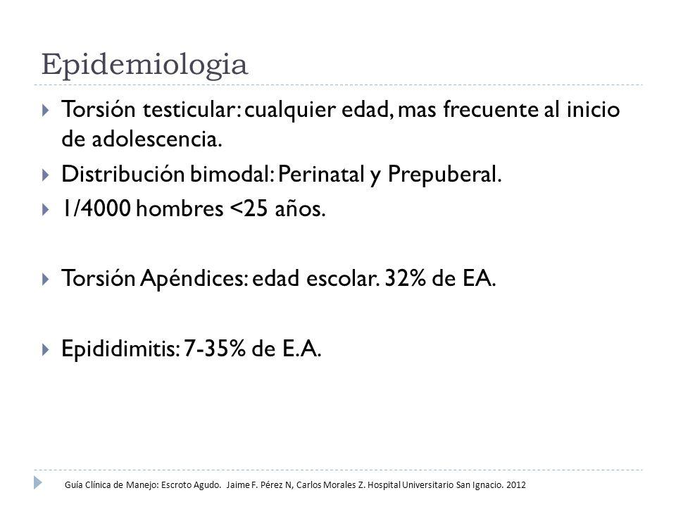 Epidemiologia  Torsión testicular: cualquier edad, mas frecuente al inicio de adolescencia.  Distribución bimodal: Perinatal y Prepuberal.  1/4000
