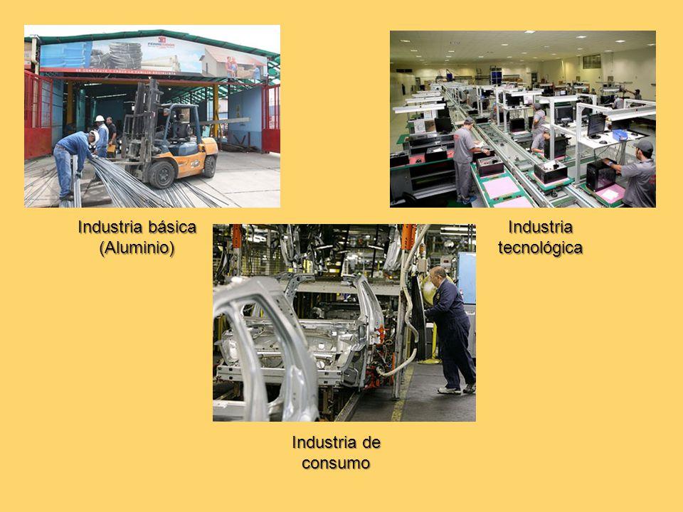 Industria tecnológica Industria de consumo Industria básica (Aluminio)