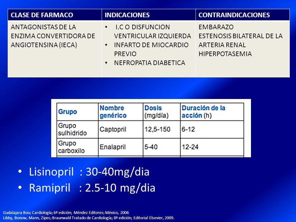 oral ciprofloxacin dose uti