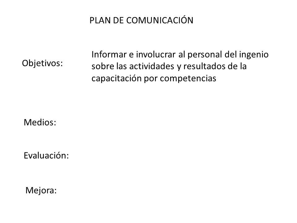 PLAN DE COMUNICACIÓN Objetivos: Medios: Evaluación: Mejora: Informar e involucrar al personal del ingenio sobre las actividades y resultados de la capacitación por competencias