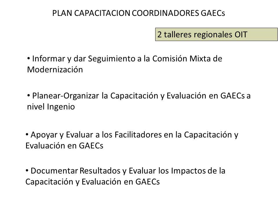 PLAN CAPACITACION COORDINADORES GAECs Planear-Organizar la Capacitación y Evaluación en GAECs a nivel Ingenio Informar y dar Seguimiento a la Comisión Mixta de Modernización Apoyar y Evaluar a los Facilitadores en la Capacitación y Evaluación en GAECs Documentar Resultados y Evaluar los Impactos de la Capacitación y Evaluación en GAECs 2 talleres regionales OIT