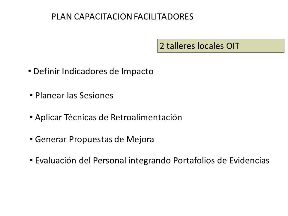 PLAN CAPACITACION FACILITADORES 2 talleres locales OIT Planear las Sesiones Definir Indicadores de Impacto Aplicar Técnicas de Retroalimentación Generar Propuestas de Mejora Evaluación del Personal integrando Portafolios de Evidencias