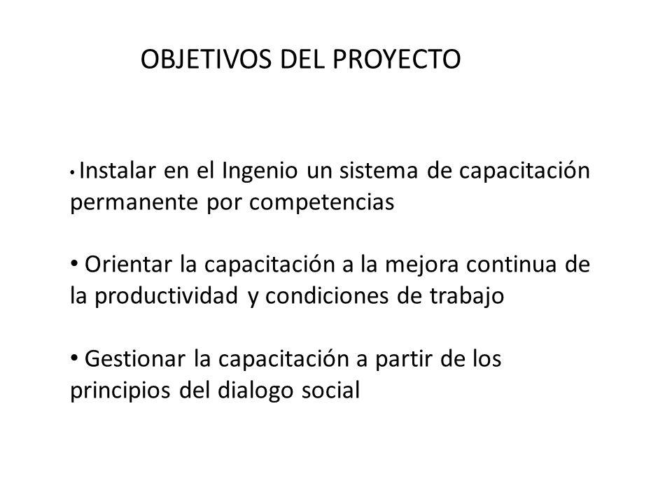 OBJETIVOS DEL PROYECTO Instalar en el Ingenio un sistema de capacitación permanente por competencias Orientar la capacitación a la mejora continua de la productividad y condiciones de trabajo Gestionar la capacitación a partir de los principios del dialogo social