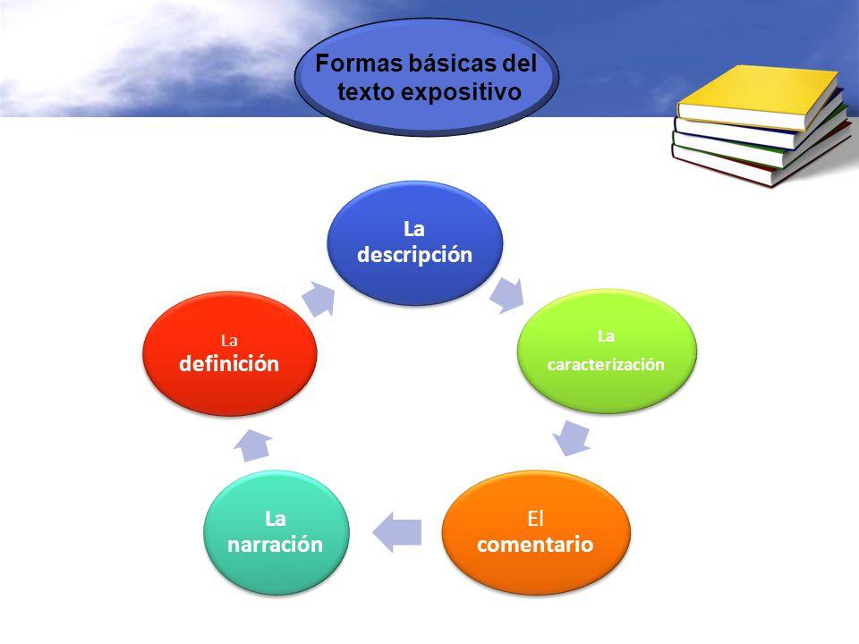 Formas básicas del texto expositivo La descripción La caracterización El comentario La narración La definición