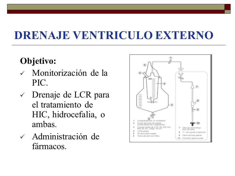 DRENAJE VENTRICULO EXTERNO Objetivo: Monitorización de la PIC. Drenaje de LCR para el tratamiento de HIC, hidrocefalia, o ambas. Administración de fár