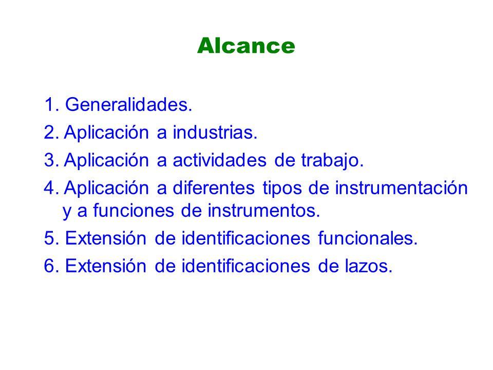Alcance 1.Generalidades. 2. Aplicación a industrias.