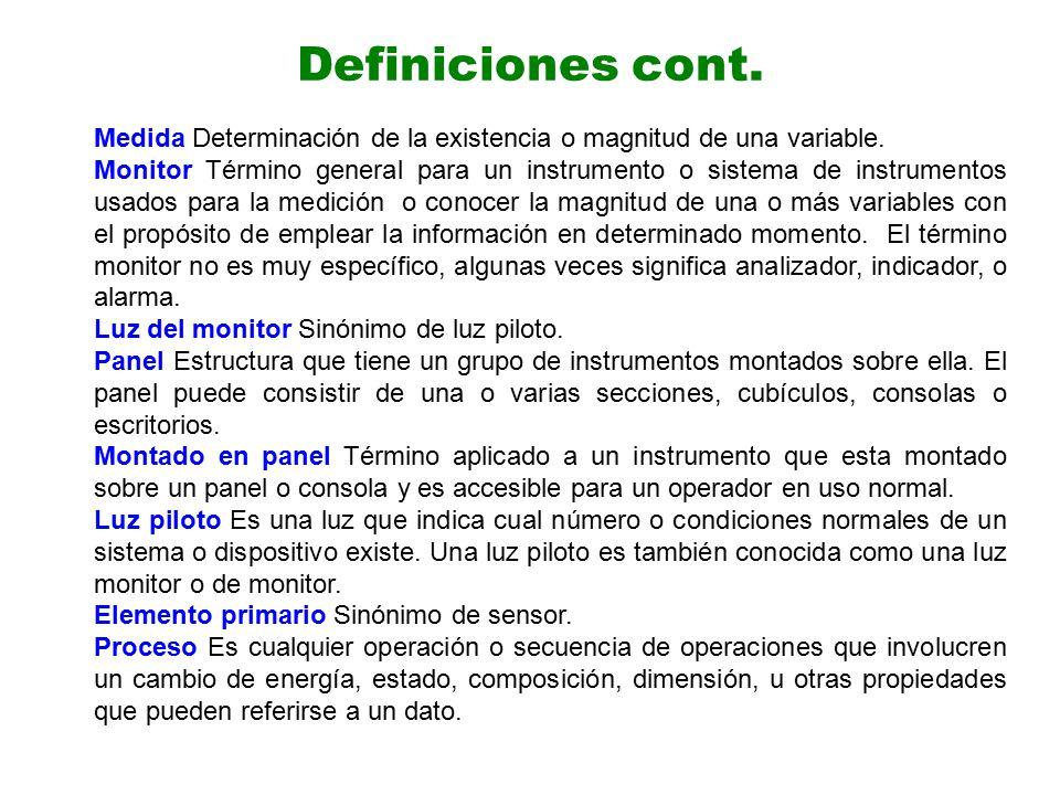 Medida Determinación de la existencia o magnitud de una variable.