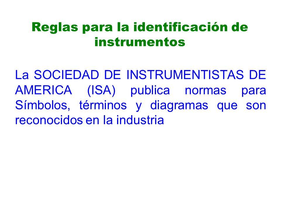 Reglas para la identificación de instrumentos La SOCIEDAD DE INSTRUMENTISTAS DE AMERICA (ISA) publica normas para Símbolos, términos y diagramas que son reconocidos en la industria
