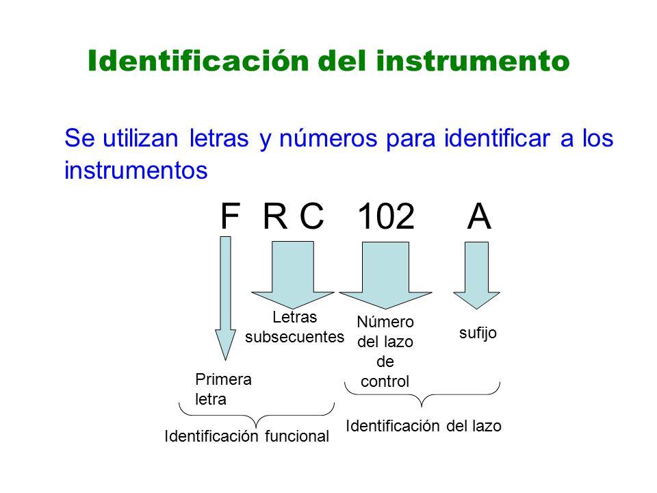 Identificación del instrumento Se utilizan letras y números para identificar a los instrumentos F R C 102 A Primera letra Letras subsecuentes Número del lazo de control sufijo Identificación del lazo Identificación funcional