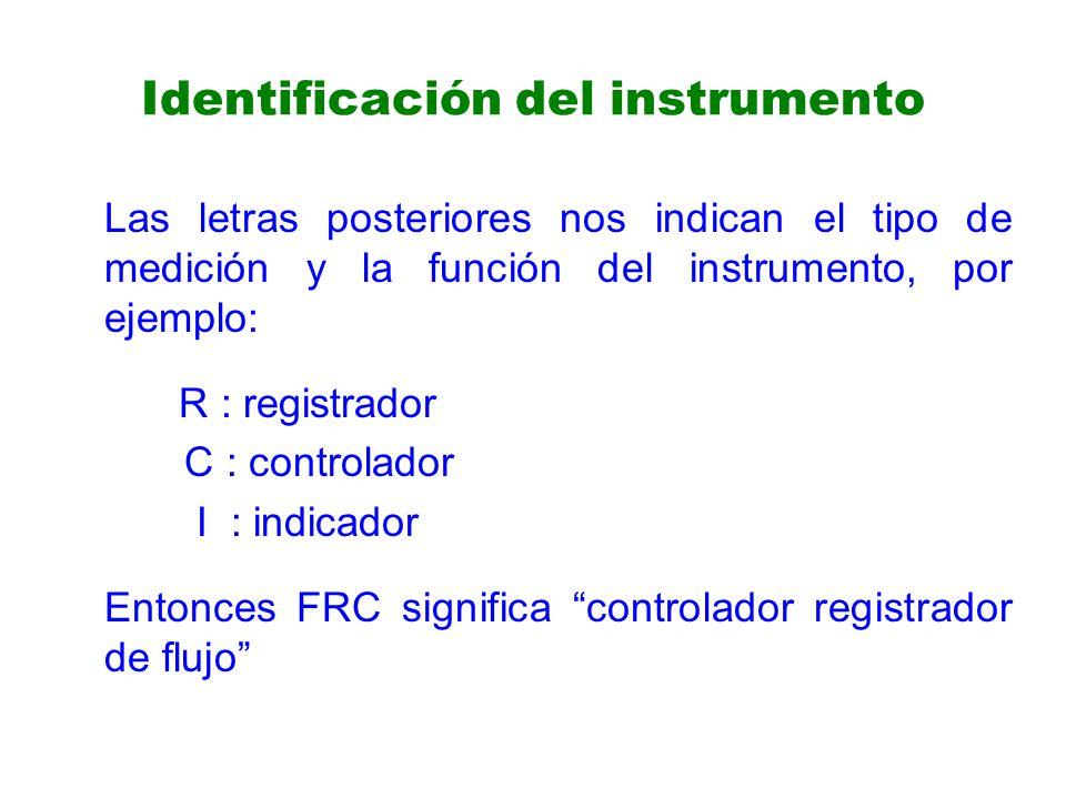 Identificación del instrumento Las letras posteriores nos indican el tipo de medición y la función del instrumento, por ejemplo: R : registrador C : controlador I : indicador Entonces FRC significa controlador registrador de flujo