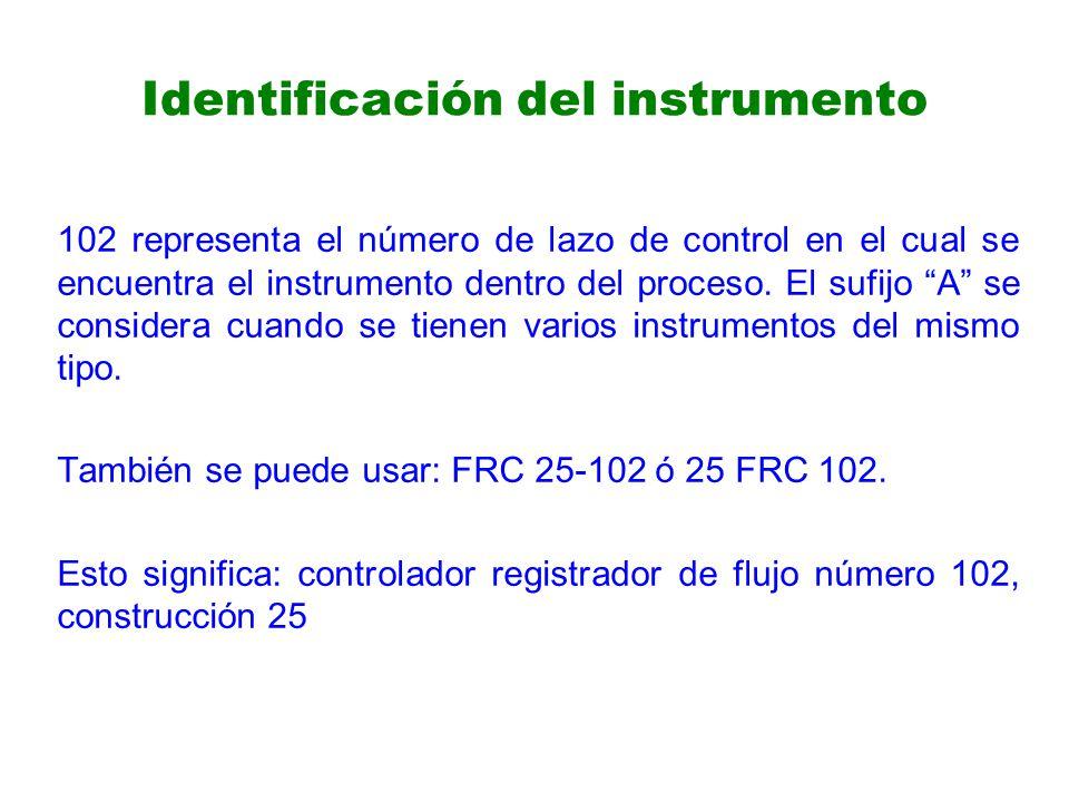 Identificación del instrumento 102 representa el número de lazo de control en el cual se encuentra el instrumento dentro del proceso.