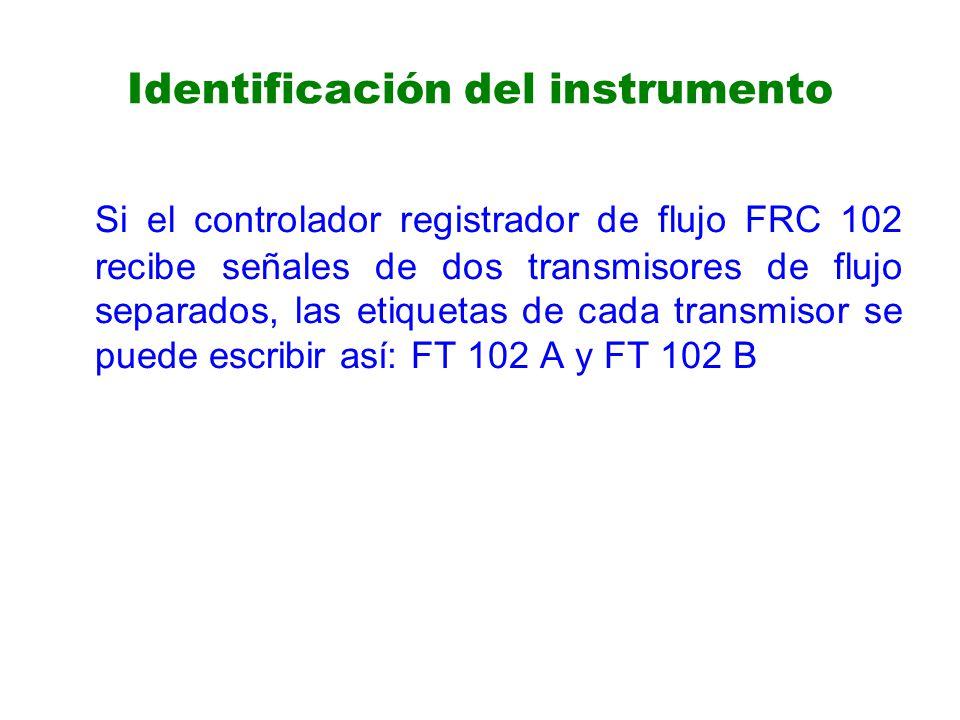 Identificación del instrumento Si el controlador registrador de flujo FRC 102 recibe señales de dos transmisores de flujo separados, las etiquetas de cada transmisor se puede escribir así: FT 102 A y FT 102 B