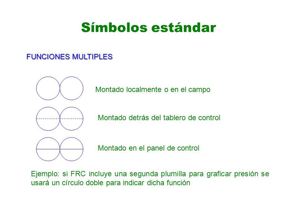 Símbolos estándar Montado localmente o en el campo Montado detrás del tablero de control Montado en el panel de control FUNCIONES MULTIPLES Ejemplo: si FRC incluye una segunda plumilla para graficar presión se usará un círculo doble para indicar dicha función