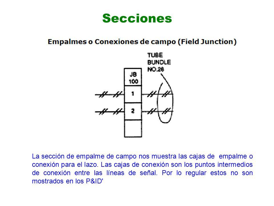 La sección de empalme de campo nos muestra las cajas de empalme o conexión para el lazo.