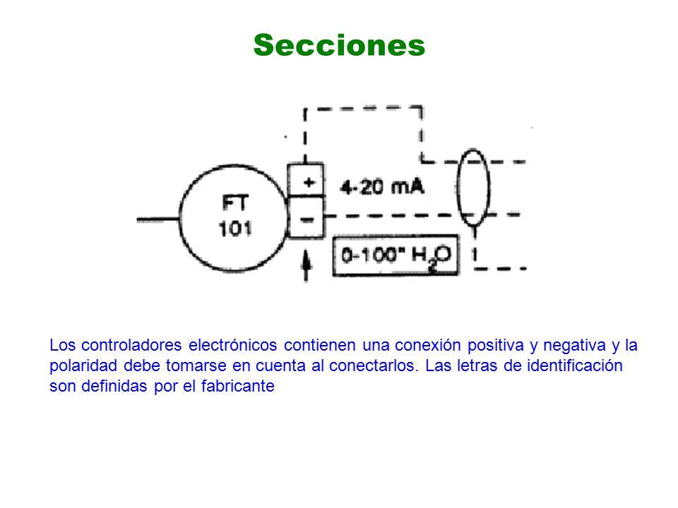 Los controladores electrónicos contienen una conexión positiva y negativa y la polaridad debe tomarse en cuenta al conectarlos.