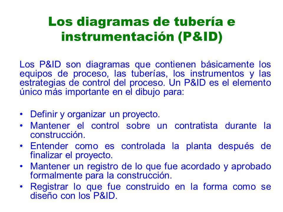 Los diagramas de tubería e instrumentación (P&ID) Los P&ID son diagramas que contienen básicamente los equipos de proceso, las tuberías, los instrumentos y las estrategias de control del proceso.