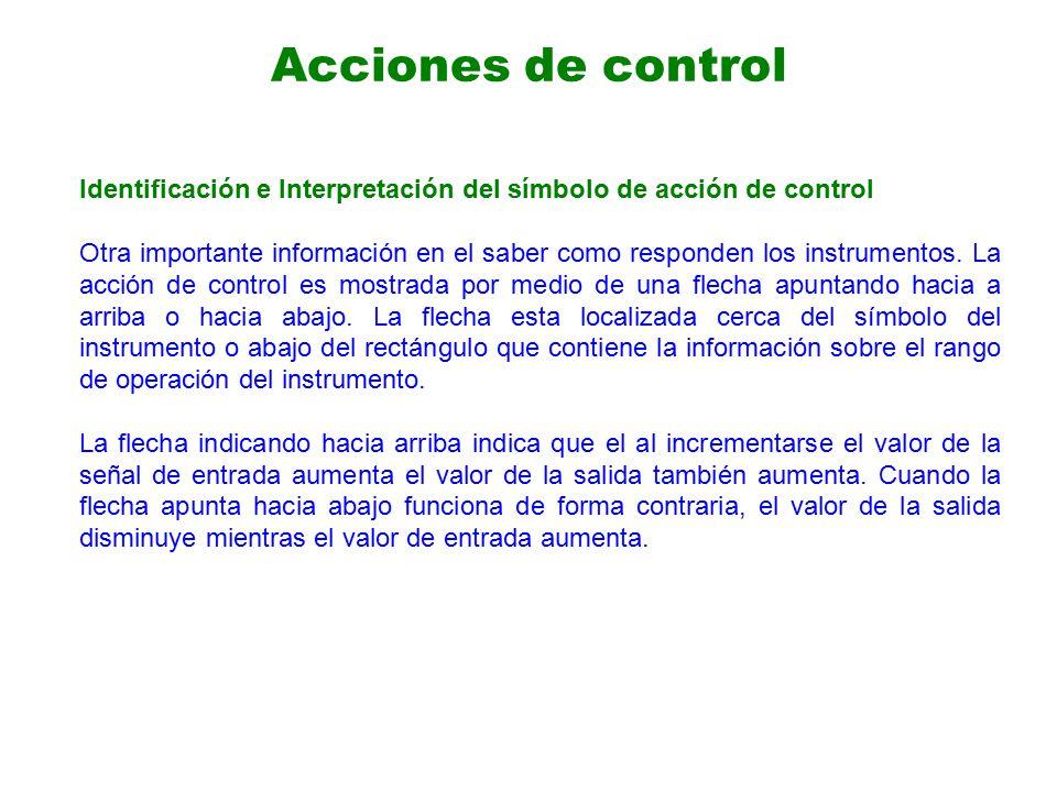 Identificación e Interpretación del símbolo de acción de control Otra importante información en el saber como responden los instrumentos.