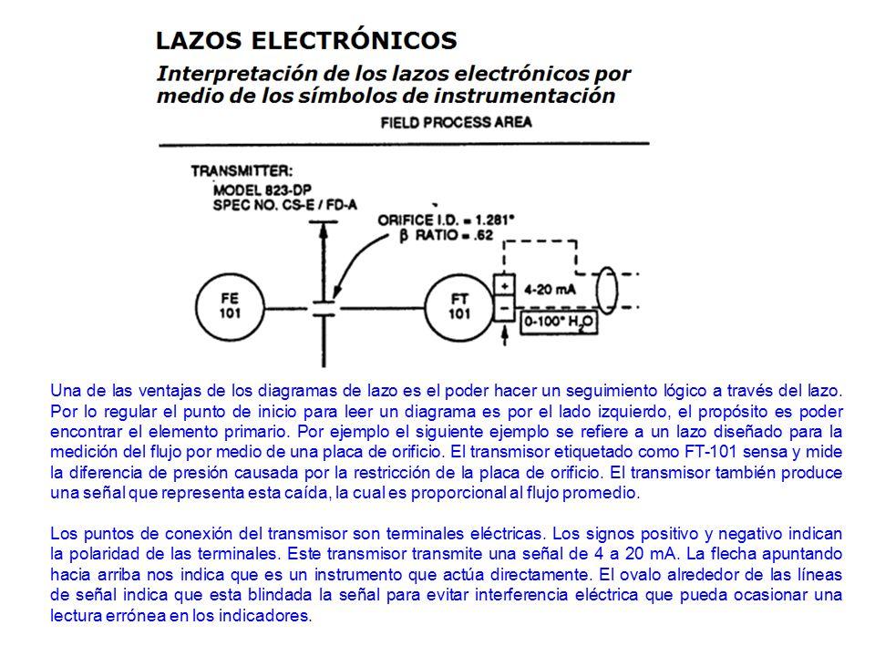 Una de las ventajas de los diagramas de lazo es el poder hacer un seguimiento lógico a través del lazo.