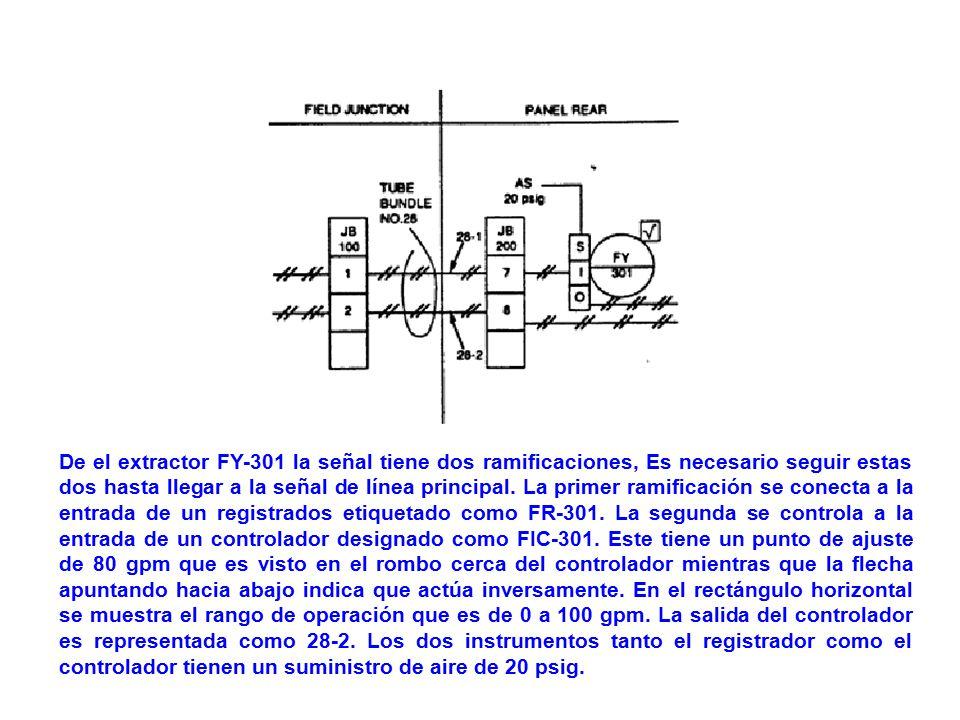 De el extractor FY-301 la señal tiene dos ramificaciones, Es necesario seguir estas dos hasta llegar a la señal de línea principal.