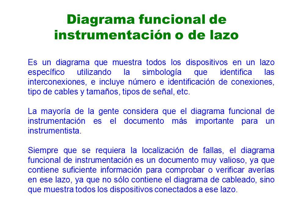 Diagrama funcional de instrumentación o de lazo Es un diagrama que muestra todos los dispositivos en un lazo específico utilizando la simbología que identifica las interconexiones, e incluye número e identificación de conexiones, tipo de cables y tamaños, tipos de señal, etc.
