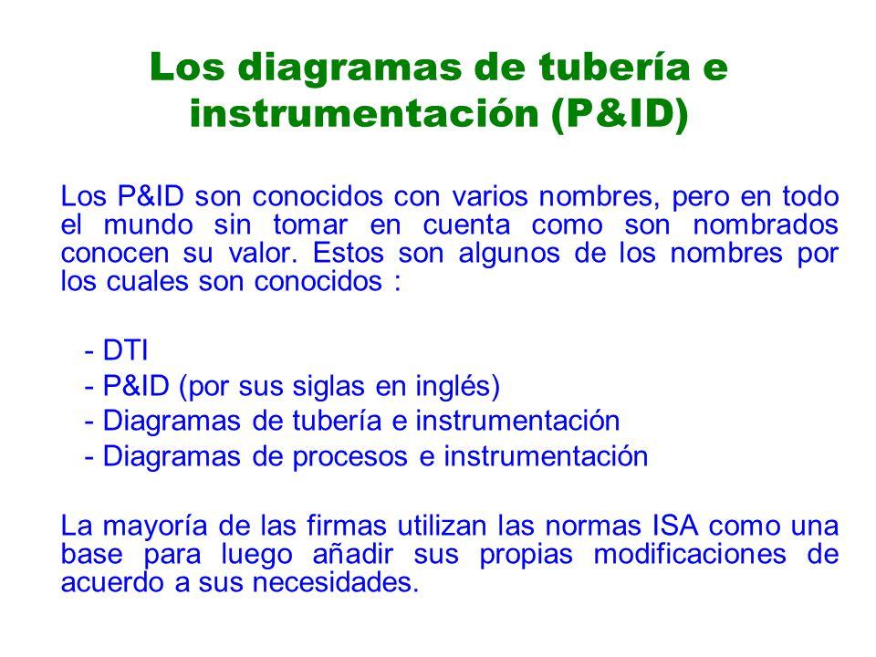 Los P&ID son conocidos con varios nombres, pero en todo el mundo sin tomar en cuenta como son nombrados conocen su valor.