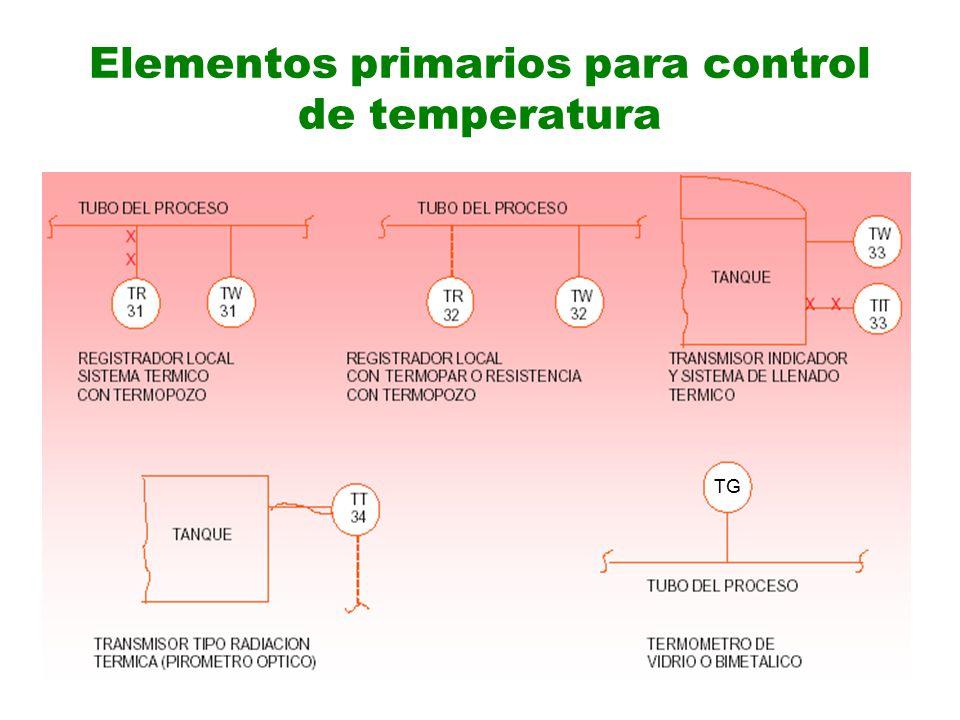 Elementos primarios para control de temperatura TG