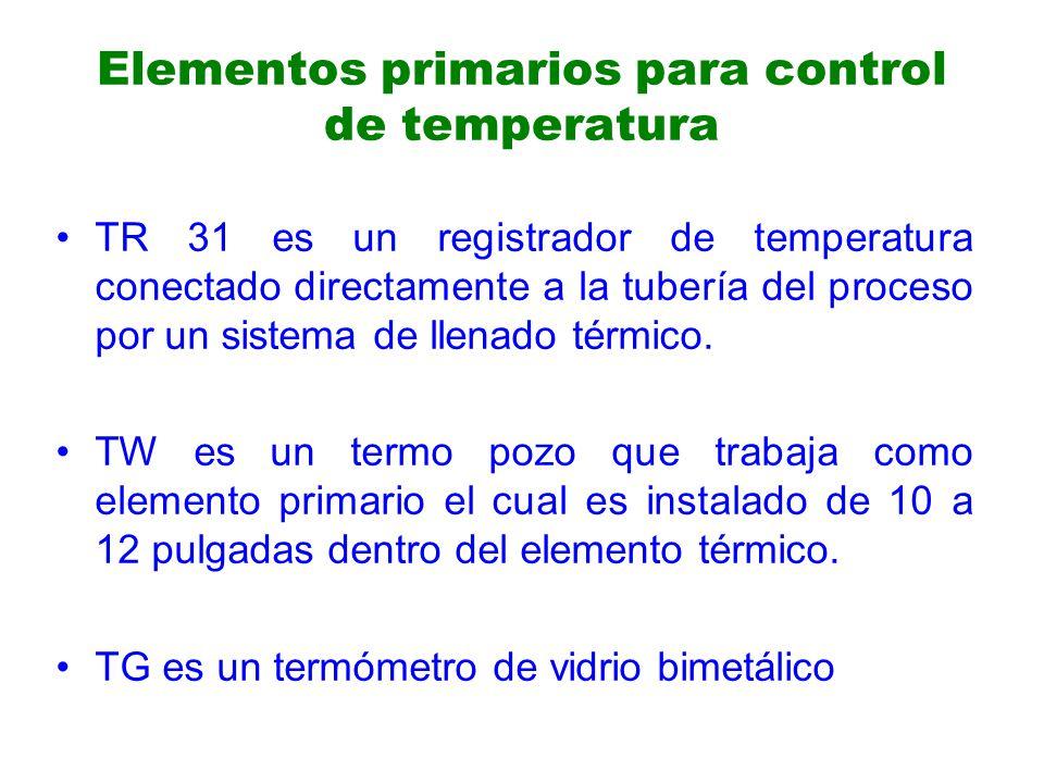 Elementos primarios para control de temperatura TR 31 es un registrador de temperatura conectado directamente a la tubería del proceso por un sistema de llenado térmico.