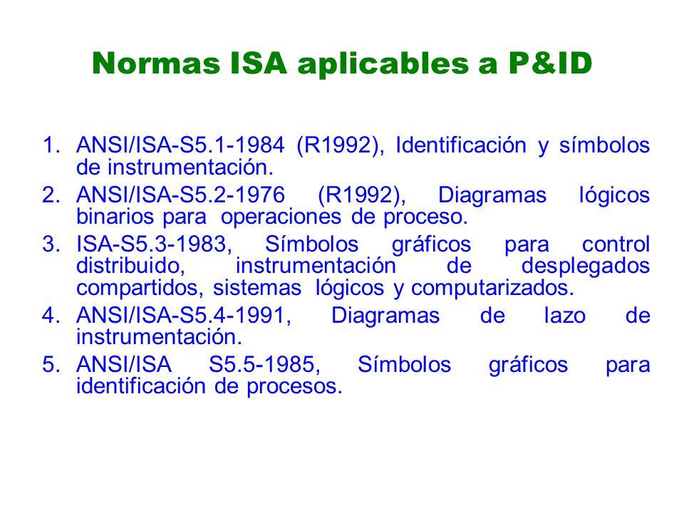 Normas ISA aplicables a P&ID 1.ANSI/ISA-S5.1-1984 (R1992), Identificación y símbolos de instrumentación.
