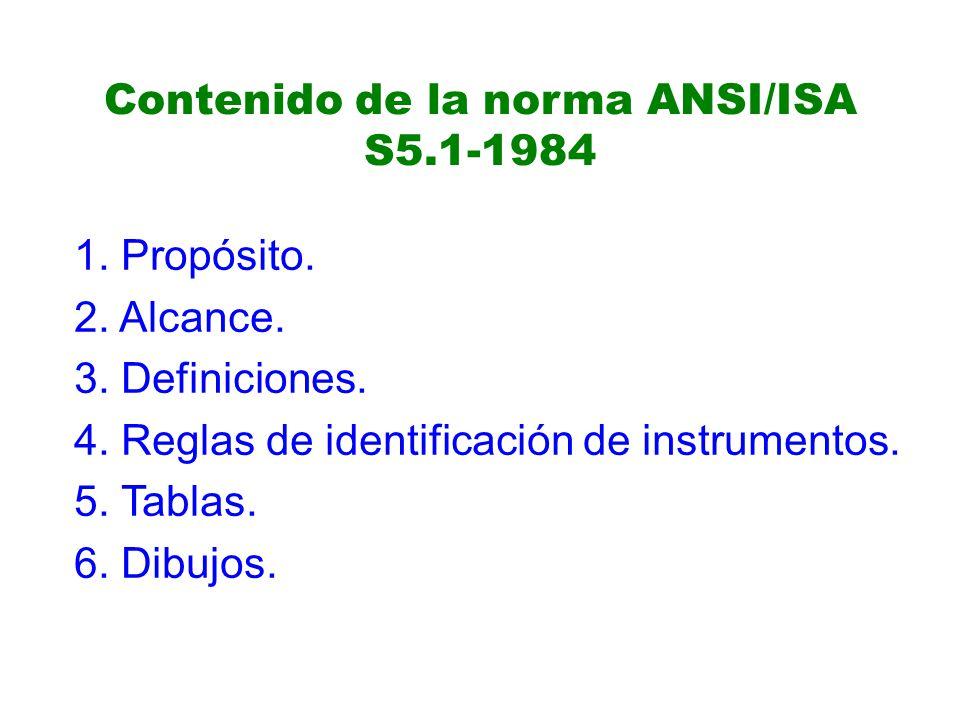 Contenido de la norma ANSI/ISA S5.1-1984 1.Propósito.
