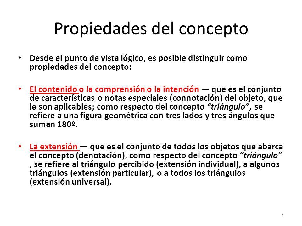 Propiedades del concepto Desde el punto de vista lógico, es posible distinguir como propiedades del concepto: El contenido o la comprensión o la intención — que es el conjunto de características o notas especiales (connotación) del objeto, que le son aplicables; como respecto del concepto triángulo , se refiere a una figura geométrica con tres lados y tres ángulos que suman 180º.
