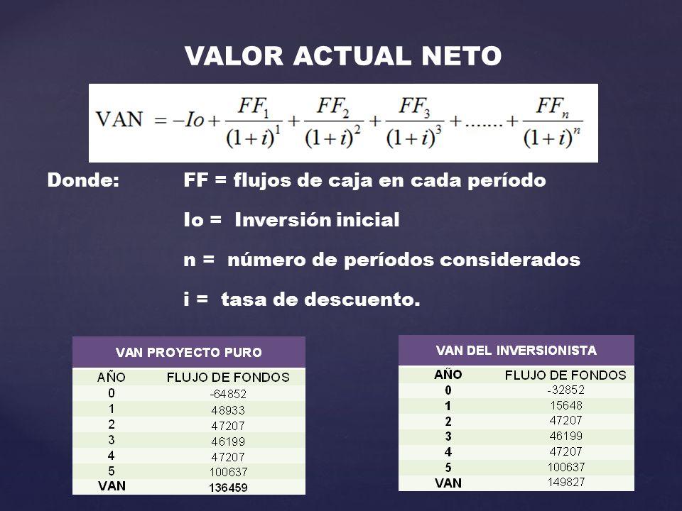 VALOR ACTUAL NETO Donde: FF = flujos de caja en cada período Io = Inversión inicial n = número de períodos considerados i = tasa de descuento.