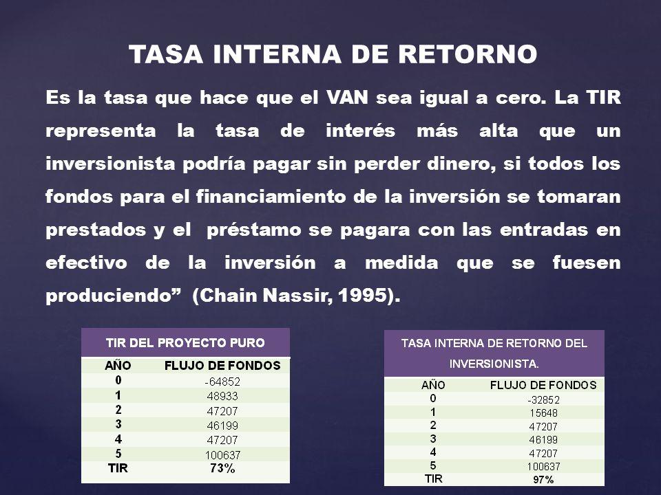 TASA INTERNA DE RETORNO Es la tasa que hace que el VAN sea igual a cero. La TIR representa la tasa de interés más alta que un inversionista podría pag