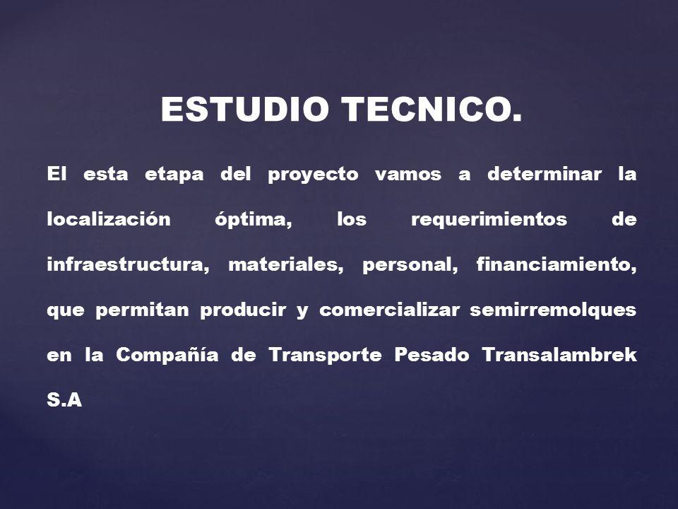 ESTUDIO TECNICO. El esta etapa del proyecto vamos a determinar la localización óptima, los requerimientos de infraestructura, materiales, personal, fi