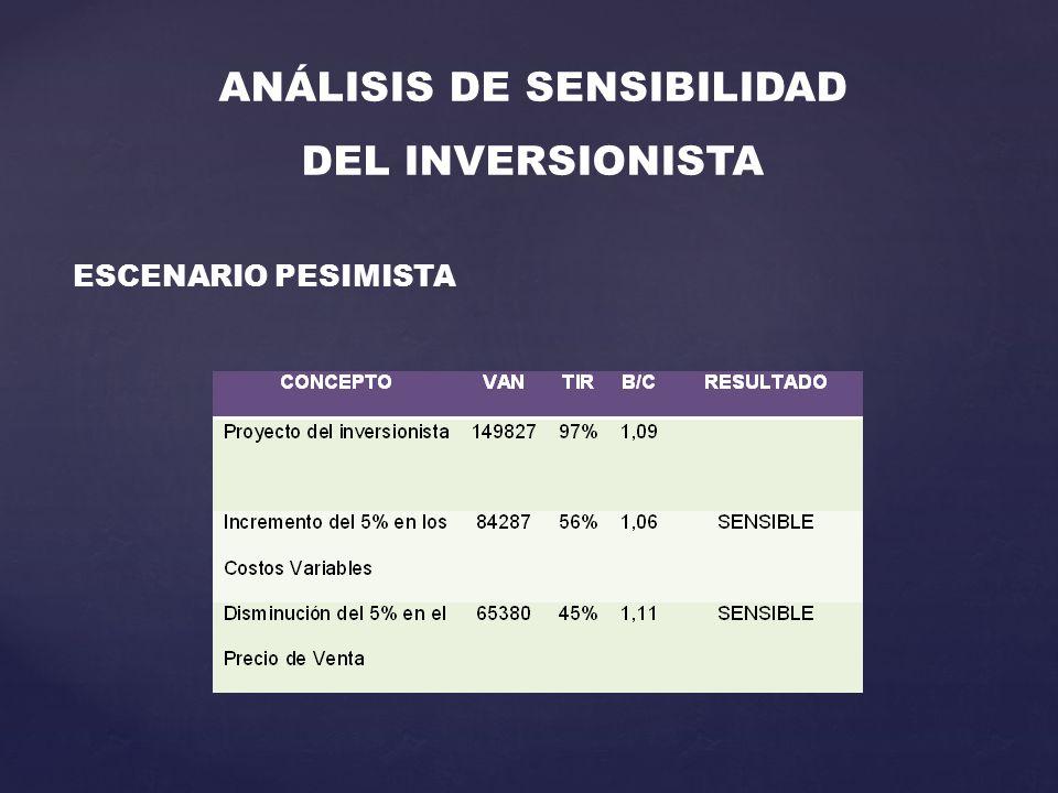 ANÁLISIS DE SENSIBILIDAD DEL INVERSIONISTA ESCENARIO PESIMISTA