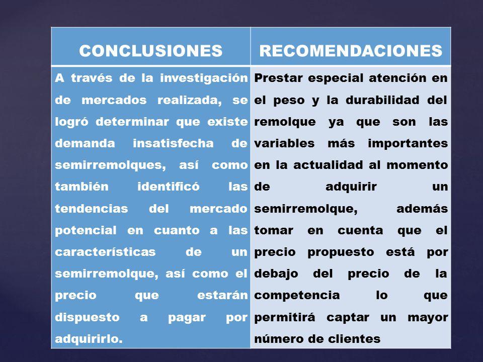 CONCLUSIONESRECOMENDACIONES A través de la investigación de mercados realizada, se logró determinar que existe demanda insatisfecha de semirremolques,
