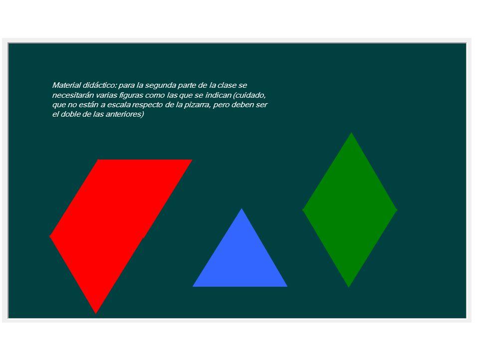 La profesora pregunta. ¿Qué grupos podemos formar con las distintas figuras que hay en la pizarra?