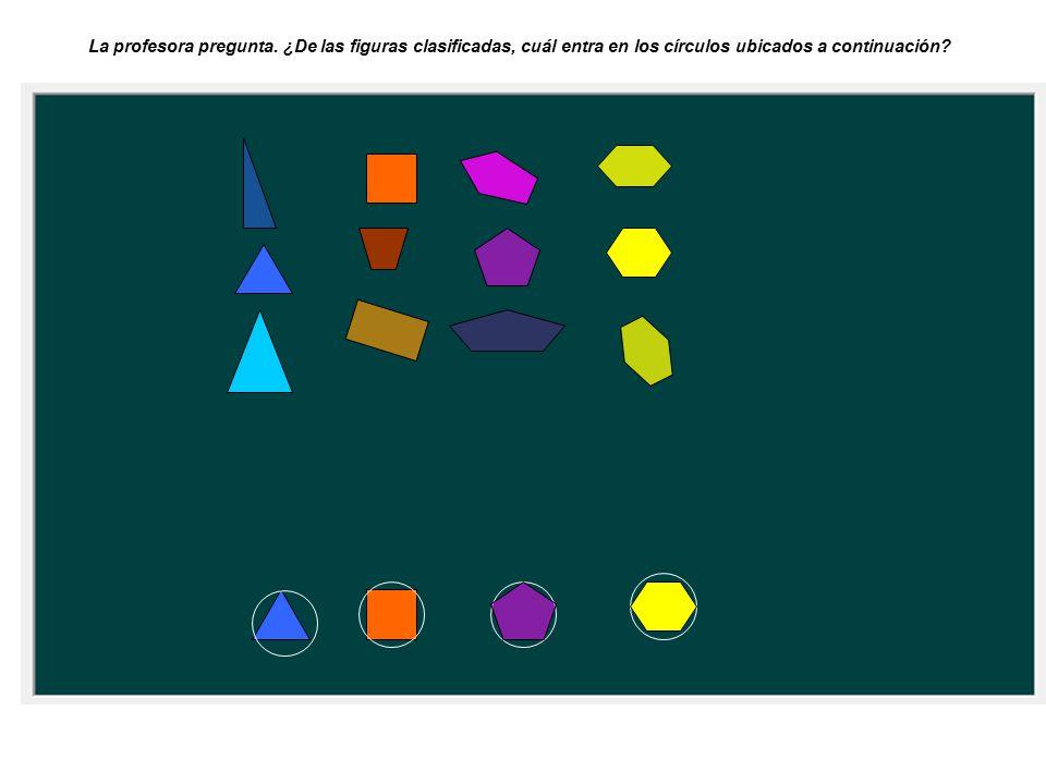 La profesora pregunta. ¿De las figuras clasificadas, cuál entra en los círculos ubicados a continuación?
