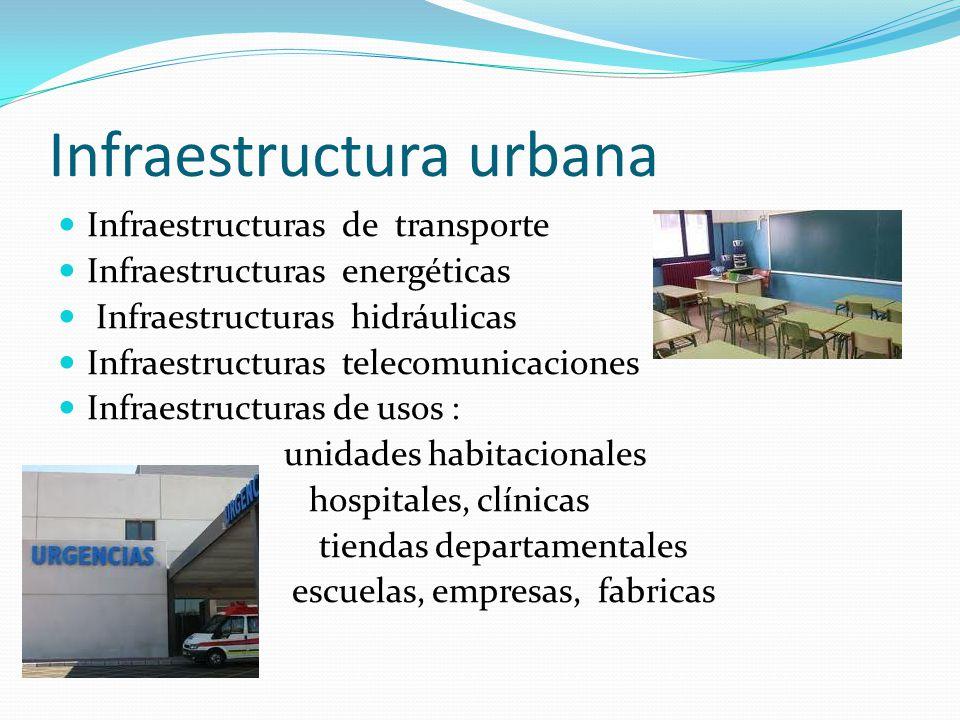 Infraestructura urbana Infraestructuras de transporte Infraestructuras energéticas Infraestructuras hidráulicas Infraestructuras telecomunicaciones In