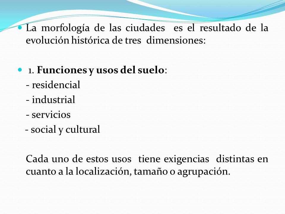 La morfología de las ciudades es el resultado de la evolución histórica de tres dimensiones: 1. Funciones y usos del suelo: - residencial - industrial