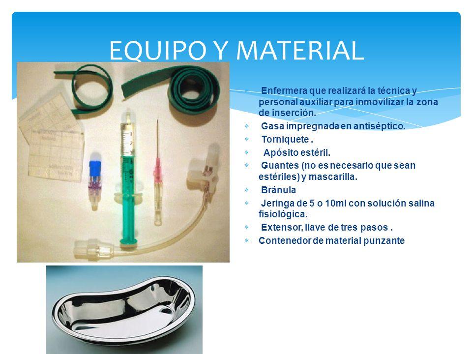  EMBOLIA GASEOSA COMPLICACIONES (TIPO SISTÉMICA) SOBRECARGA CIRCULATORIA REACCIONES PATÓGENAS