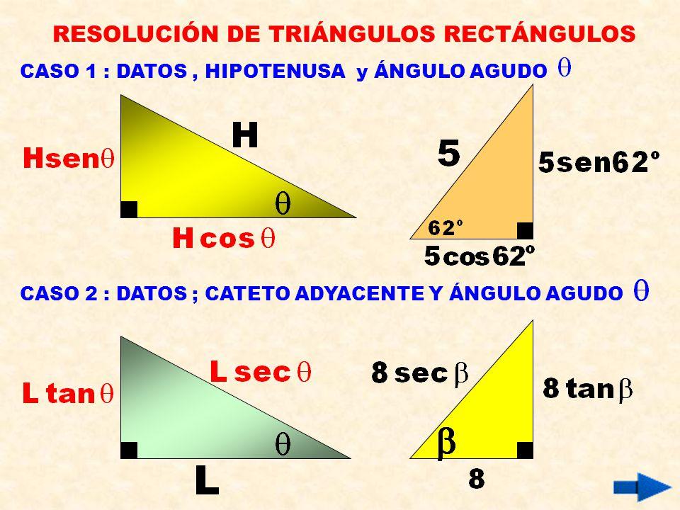RESOLUCIÓN DE TRIÁNGULOS RECTÁNGULOS CASO 1 : DATOS, HIPOTENUSA y ÁNGULO AGUDO CASO 2 : DATOS ; CATETO ADYACENTE Y ÁNGULO AGUDO