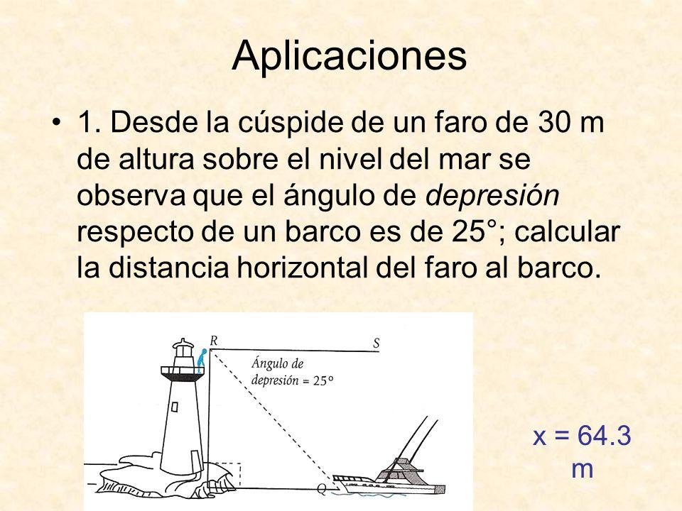 Aplicaciones 1.