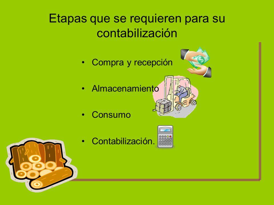 Etapas que se requieren para su contabilización Compra y recepción Almacenamiento Consumo Contabilización.