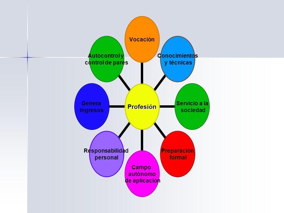Universidad central del ecuador facultad de filosofa letras y fuente httpimagesideplayer25570525slidesslide6g ccuart Choice Image