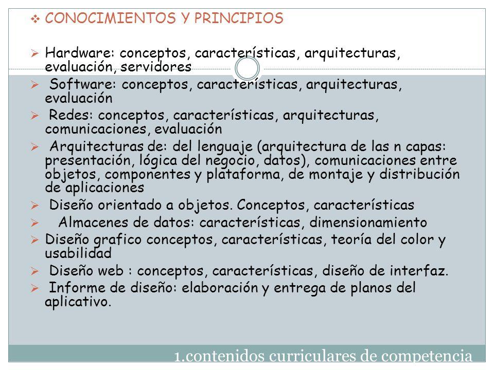 1.contenidos curriculares de competencia  CONOCIMIENTOS Y PRINCIPIOS  Hardware: conceptos, características, arquitecturas, evaluación, servidores 