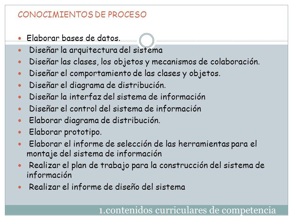 1.contenidos curriculares de competencia CONOCIMIENTOS DE PROCESO Elaborar bases de datos. Diseñar la arquitectura del sistema Diseñar las clases, los