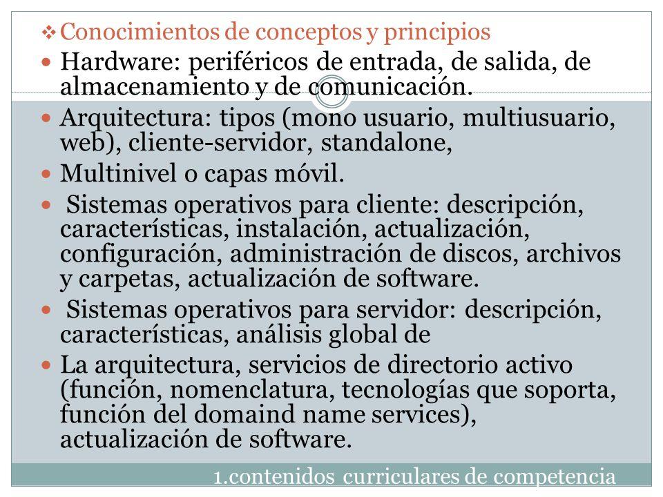 1.contenidos curriculares de competencia  Conocimientos de conceptos y principios Hardware: periféricos de entrada, de salida, de almacenamiento y de
