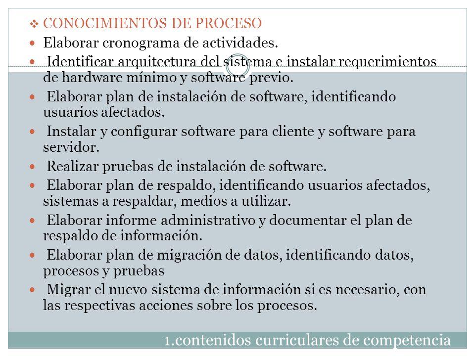 1.contenidos curriculares de competencia  CONOCIMIENTOS DE PROCESO Elaborar cronograma de actividades. Identificar arquitectura del sistema e instala