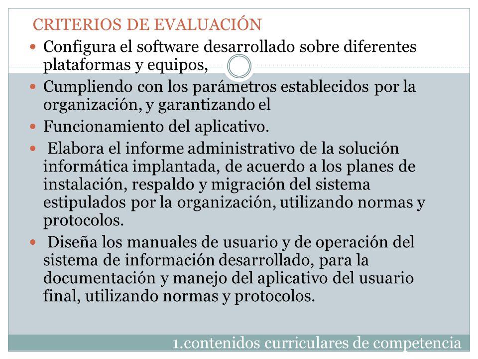 1.contenidos curriculares de competencia CRITERIOS DE EVALUACIÓN Configura el software desarrollado sobre diferentes plataformas y equipos, Cumpliendo
