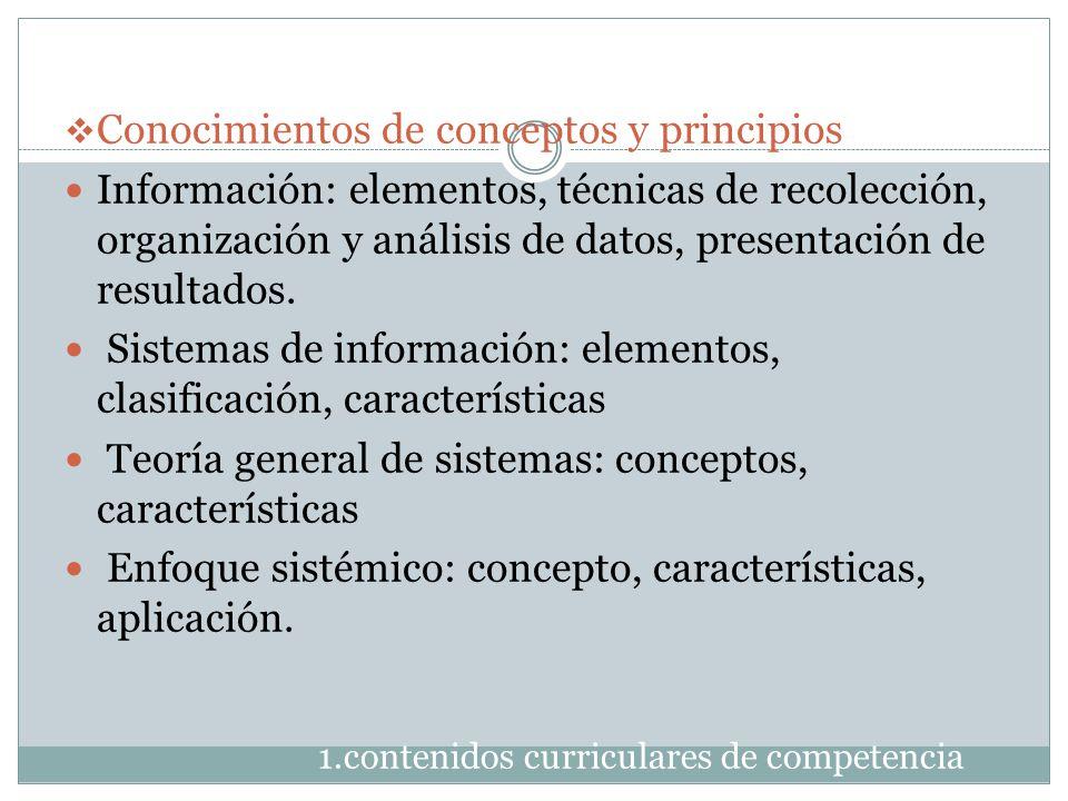 1.contenidos curriculares de competencia  Conocimientos de conceptos y principios Información: elementos, técnicas de recolección, organización y aná